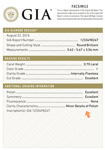 GIA Report - Clarity Characteristics of Internally Flawless Diamond