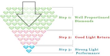 Diamond Filter